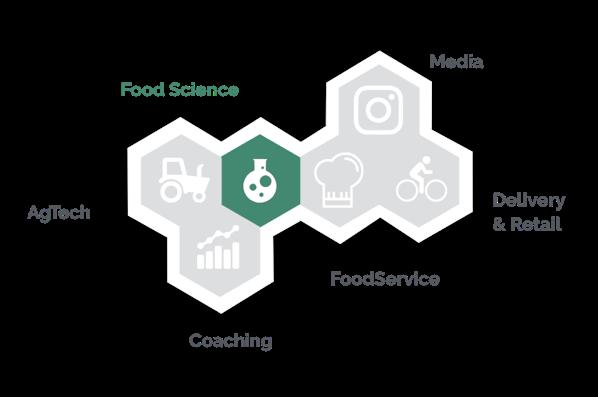 FoodTech-DigitalFoodLab